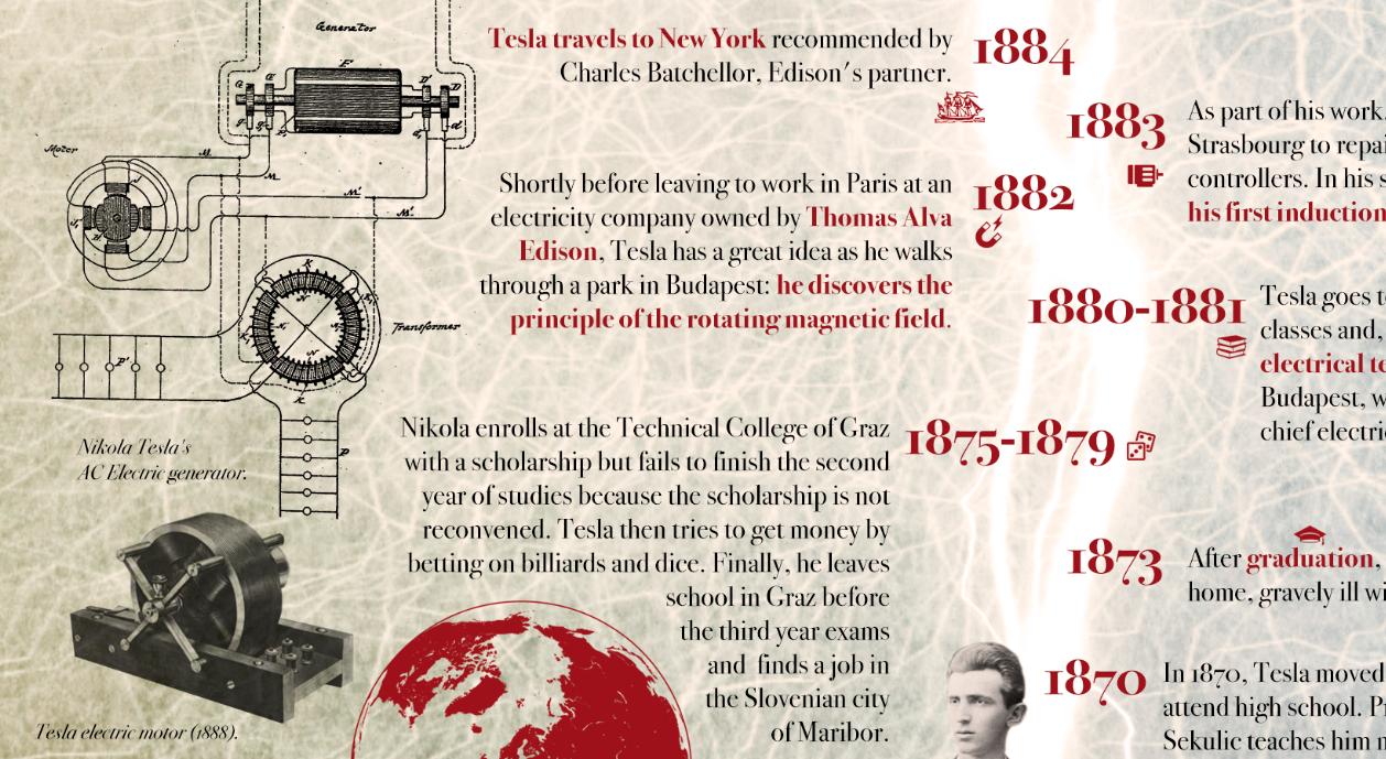 Nikola Tesla poster by Alejandro Polanco — Kickstarter